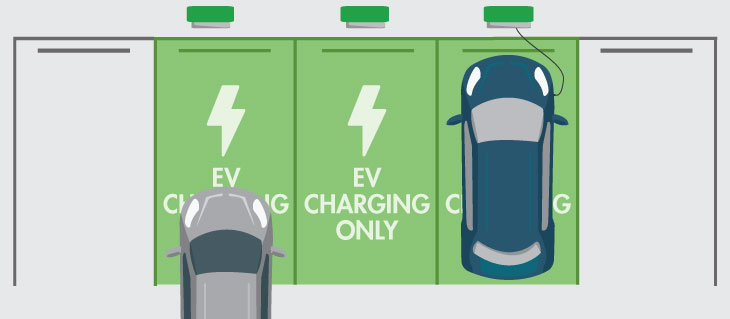 Blink Charging: Paint, Striping, and Signs Draw The Eye to Your EV Chargers