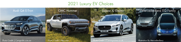 Blink Charging: Which 2021 EV Releases are We Excited About?